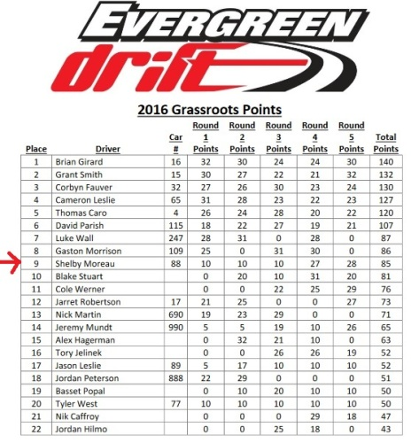 2016seasonstandings